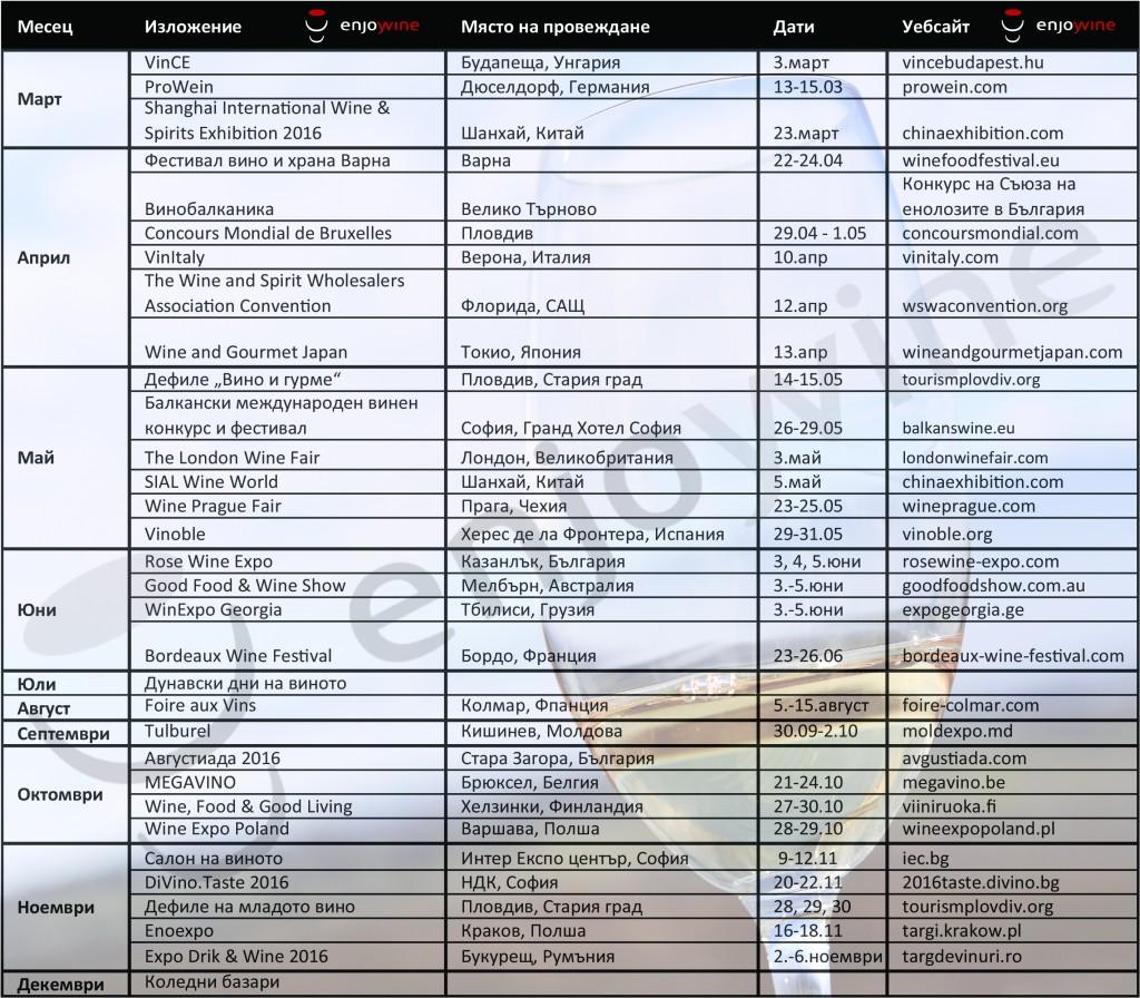 Календар за вино 2016